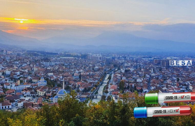 Asnjë viktimë e 40 raste të reja me Covid-19 në 24 orët e fundit në Kosovë